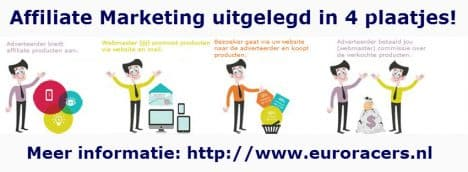 affiliate marketing uitgelegd